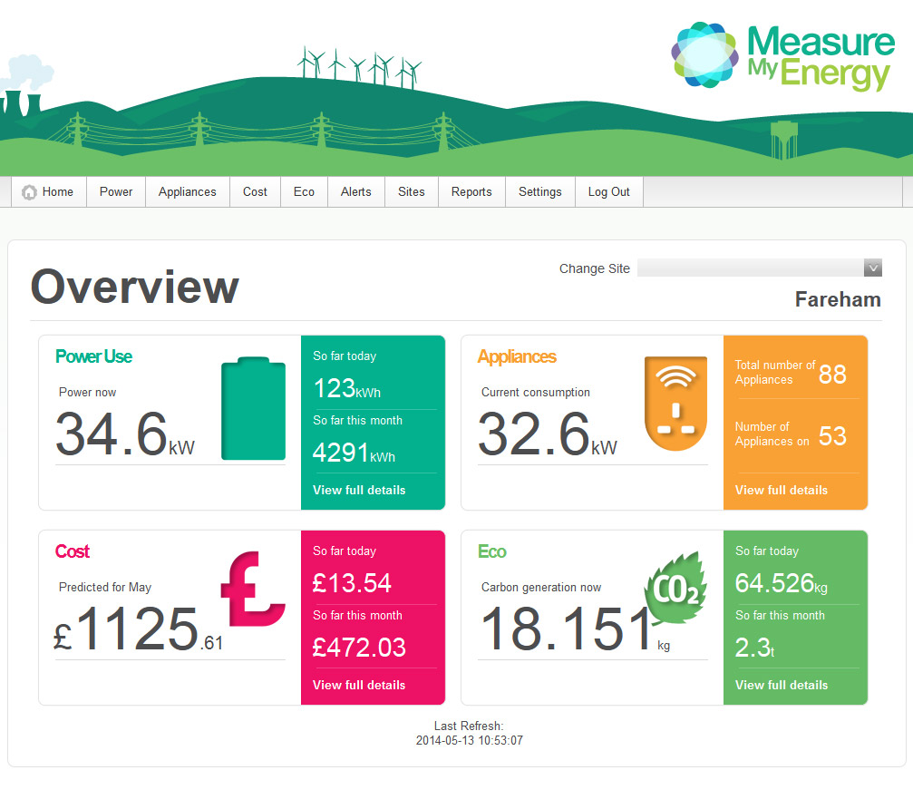 Energy Monitoring Overview